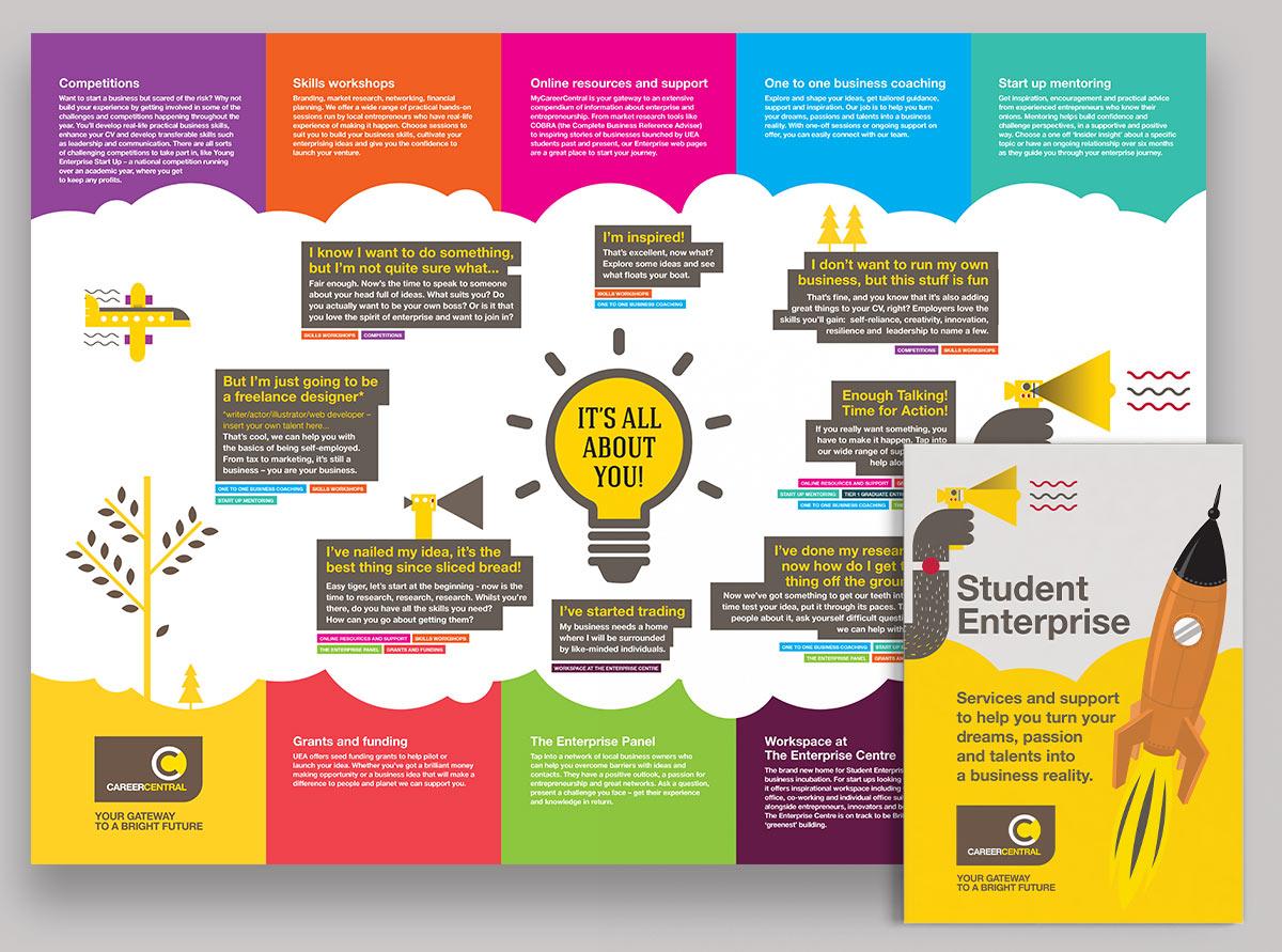 UEA Student Enterprise Fold Out Leaflet